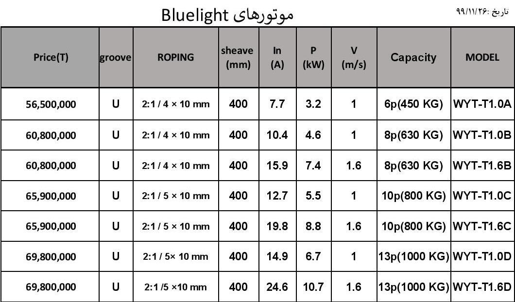 لیست قیمت موتور گیرلس بلولایت
